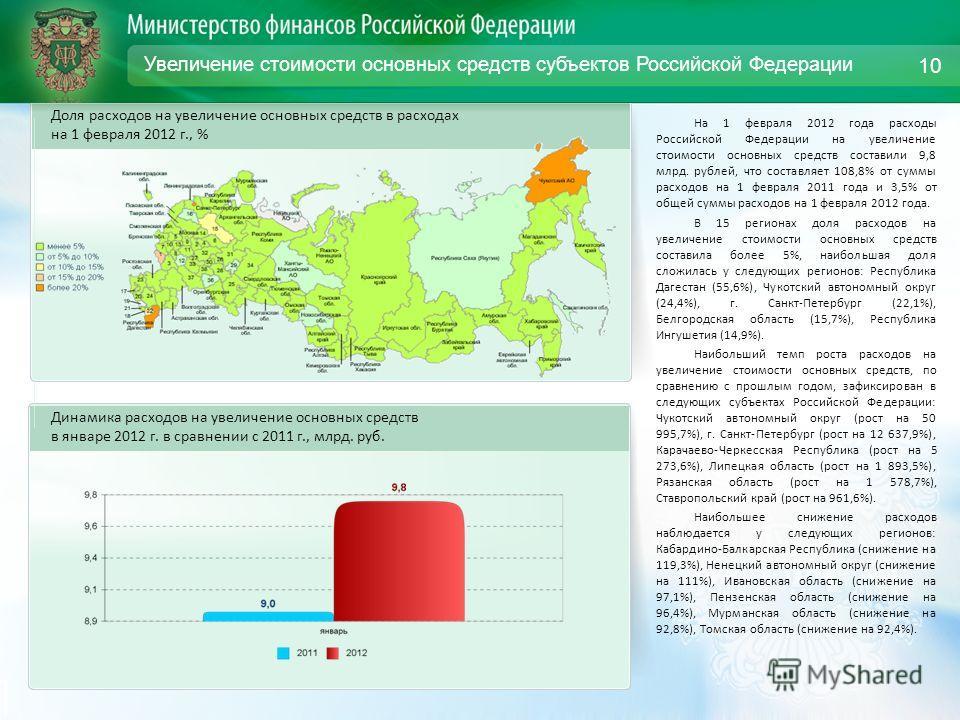 Увеличение стоимости основных средств субъектов Российской Федерации На 1 февраля 2012 года расходы Российской Федерации на увеличение стоимости основных средств составили 9,8 млрд. рублей, что составляет 108,8% от суммы расходов на 1 февраля 2011 го