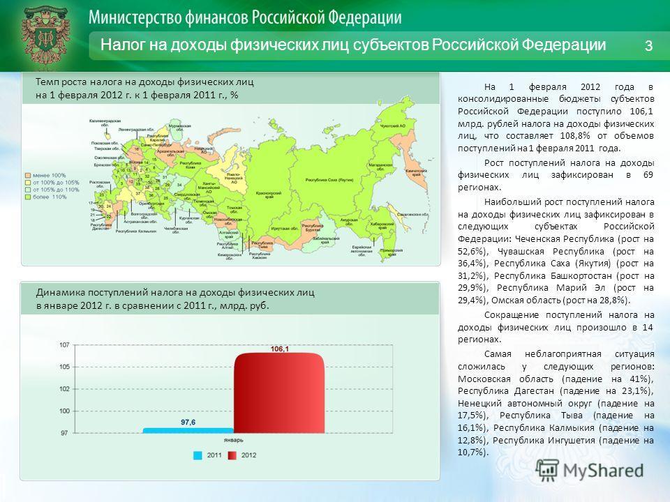 Налог на доходы физических лиц субъектов Российской Федерации На 1 февраля 2012 года в консолидированные бюджеты субъектов Российской Федерации поступило 106,1 млрд. рублей налога на доходы физических лиц, что составляет 108,8% от объемов поступлений