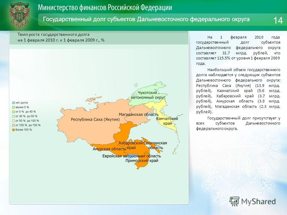 Государственный долг субъектов Дальневосточного федерального округа На 1 февраля 2010 года государственный долг субъектов Дальневосточного федерального округа составляет 31.7 млрд. рублей, что составляет 115.5% от уровня 1 февраля 2009 года. Наибольш