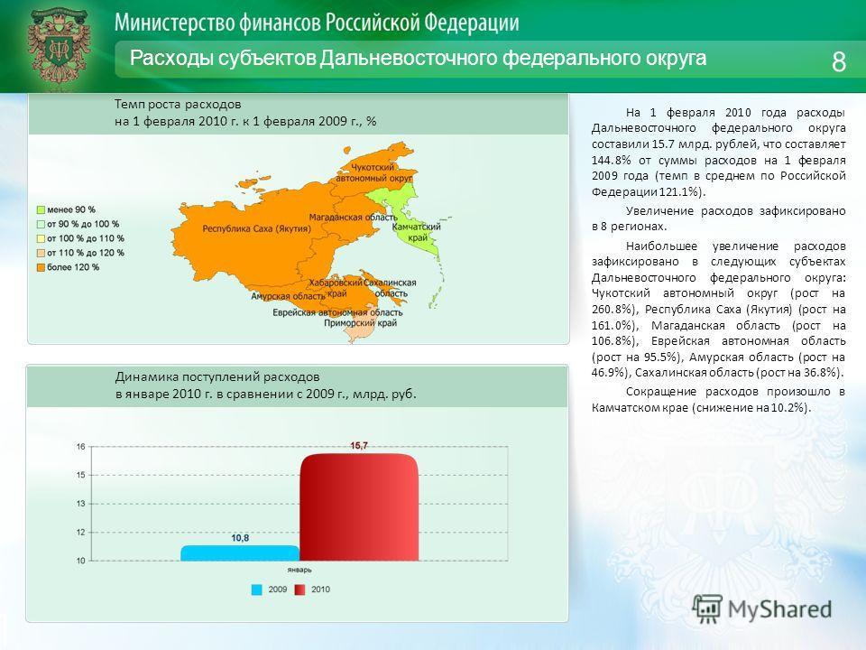 Расходы субъектов Дальневосточного федерального округа На 1 февраля 2010 года расходы Дальневосточного федерального округа составили 15.7 млрд. рублей, что составляет 144.8% от суммы расходов на 1 февраля 2009 года (темп в среднем по Российской Федер