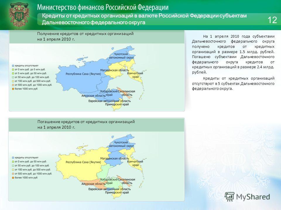 Кредиты от кредитных организаций в валюте Российской Федерации субъектам Дальневосточного федерального округа На 1 апреля 2010 года субъектами Дальневосточного федерального округа получено кредитов от кредитных организаций в размере 1.5 млрд. рублей.