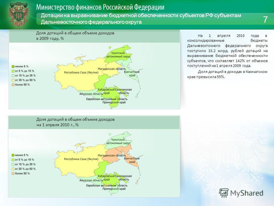 Дотации на выравнивание бюджетной обеспеченности субъектов РФ субъектам Дальневосточного федерального округа На 1 апреля 2010 года в консолидированные бюджеты Дальневосточного федерального округа поступило 33.2 млрд. рублей дотаций на выравнивание бю