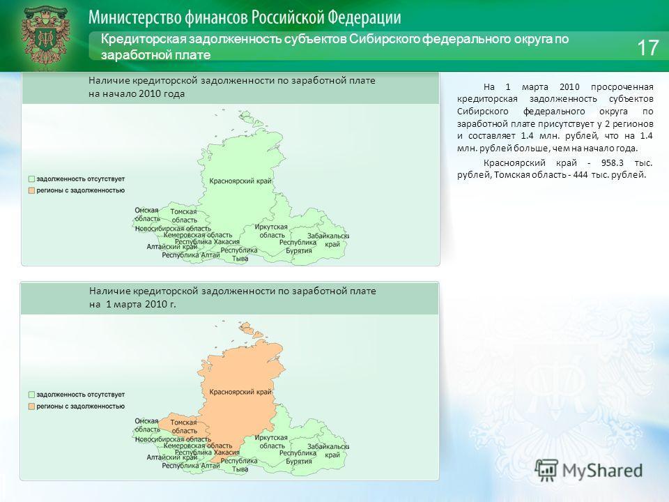 Кредиторская задолженность субъектов Сибирского федерального округа по заработной плате На 1 марта 2010 просроченная кредиторская задолженность субъектов Сибирского федерального округа по заработной плате присутствует у 2 регионов и составляет 1.4 мл