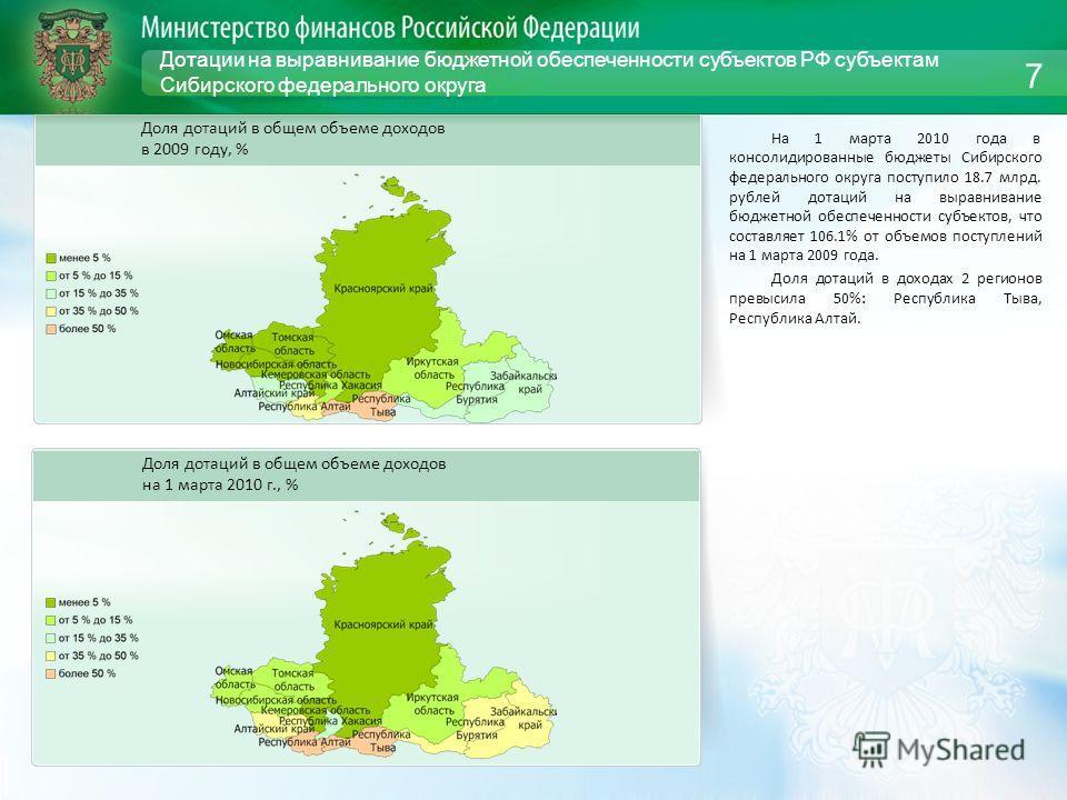 Дотации на выравнивание бюджетной обеспеченности субъектов РФ субъектам Сибирского федерального округа На 1 марта 2010 года в консолидированные бюджеты Сибирского федерального округа поступило 18.7 млрд. рублей дотаций на выравнивание бюджетной обесп