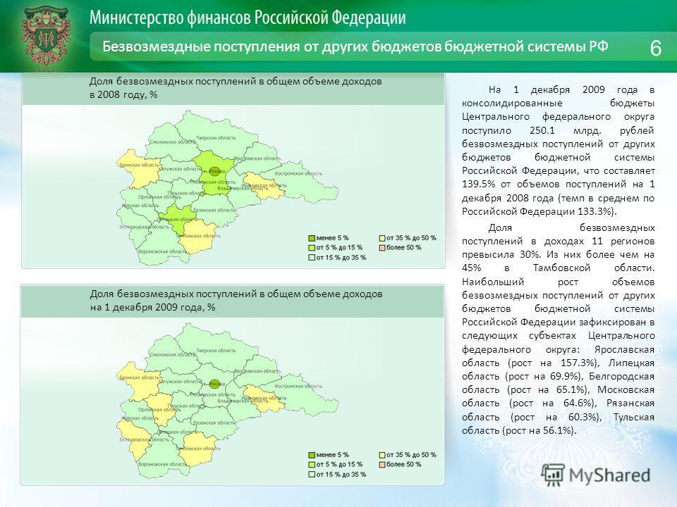 Безвозмездные поступления от других бюджетов бюджетной системы РФ На 1 декабря 2009 года в консолидированные бюджеты Центрального федерального округа поступило 250.1 млрд. рублей безвозмездных поступлений от других бюджетов бюджетной системы Российск