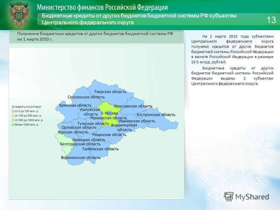 Бюджетные кредиты от других бюджетов бюджетной системы РФ субъектам Центрального федерального округа На 1 марта 2010 года субъектами Центрального федерального округа получено кредитов от других бюджетов бюджетной системы Российской Федерации в валюте