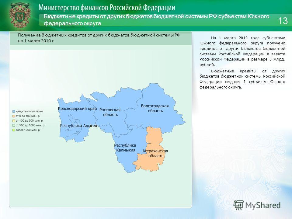 Бюджетные кредиты от других бюджетов бюджетной системы РФ субъектам Южного федерального округа На 1 марта 2010 года субъектами Южного федерального округа получено кредитов от других бюджетов бюджетной системы Российской Федерации в валюте Российской