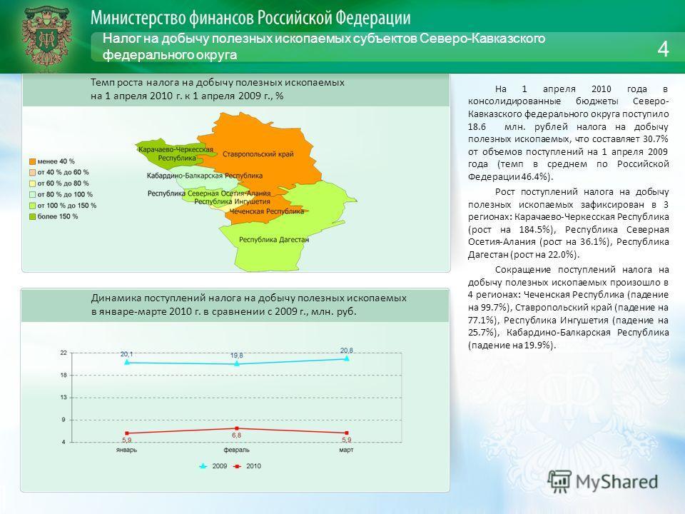 Налог на добычу полезных ископаемых субъектов Северо-Кавказского федерального округа На 1 апреля 2010 года в консолидированные бюджеты Северо- Кавказского федерального округа поступило 18.6 млн. рублей налога на добычу полезных ископаемых, что состав