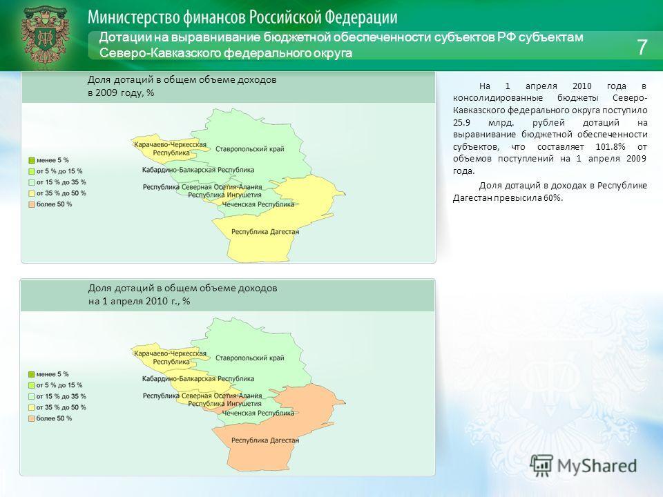 Дотации на выравнивание бюджетной обеспеченности субъектов РФ субъектам Северо-Кавказского федерального округа На 1 апреля 2010 года в консолидированные бюджеты Северо- Кавказского федерального округа поступило 25.9 млрд. рублей дотаций на выравниван