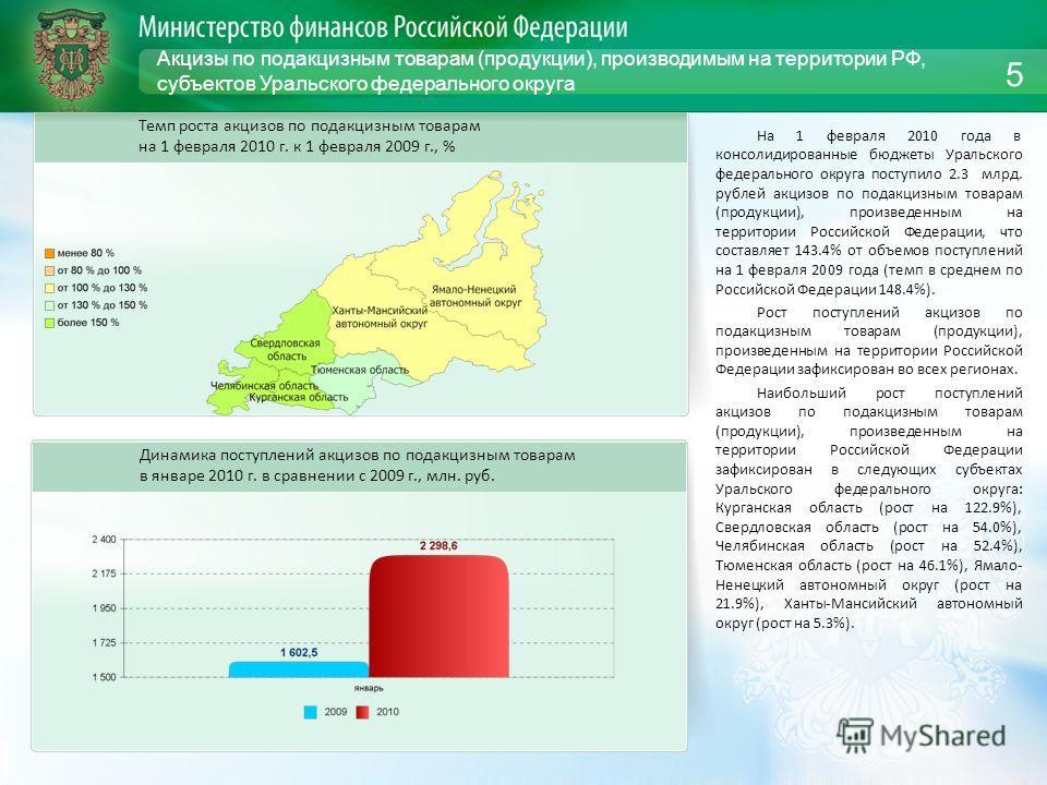 Акцизы по подакцизным товарам (продукции), производимым на территории РФ, субъектов Уральского федерального округа На 1 февраля 2010 года в консолидированные бюджеты Уральского федерального округа поступило 2.3 млрд. рублей акцизов по подакцизным тов