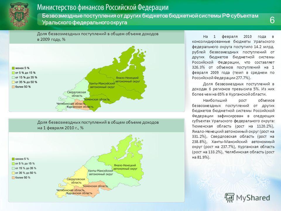 Безвозмездные поступления от других бюджетов бюджетной системы РФ субъектам Уральского федерального округа На 1 февраля 2010 года в консолидированные бюджеты Уральского федерального округа поступило 14.2 млрд. рублей безвозмездных поступлений от друг