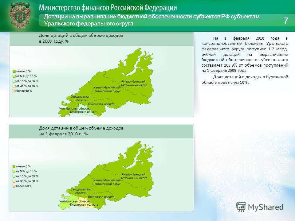 Дотации на выравнивание бюджетной обеспеченности субъектов РФ субъектам Уральского федерального округа На 1 февраля 2010 года в консолидированные бюджеты Уральского федерального округа поступило 1.7 млрд. рублей дотаций на выравнивание бюджетной обес