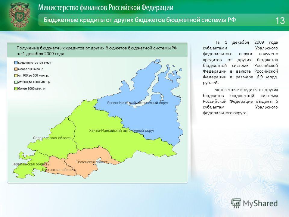 Бюджетные кредиты от других бюджетов бюджетной системы РФ На 1 декабря 2009 года субъектами Уральского федерального округа получено кредитов от других бюджетов бюджетной системы Российской Федерации в валюте Российской Федерации в размере 6.9 млрд. р