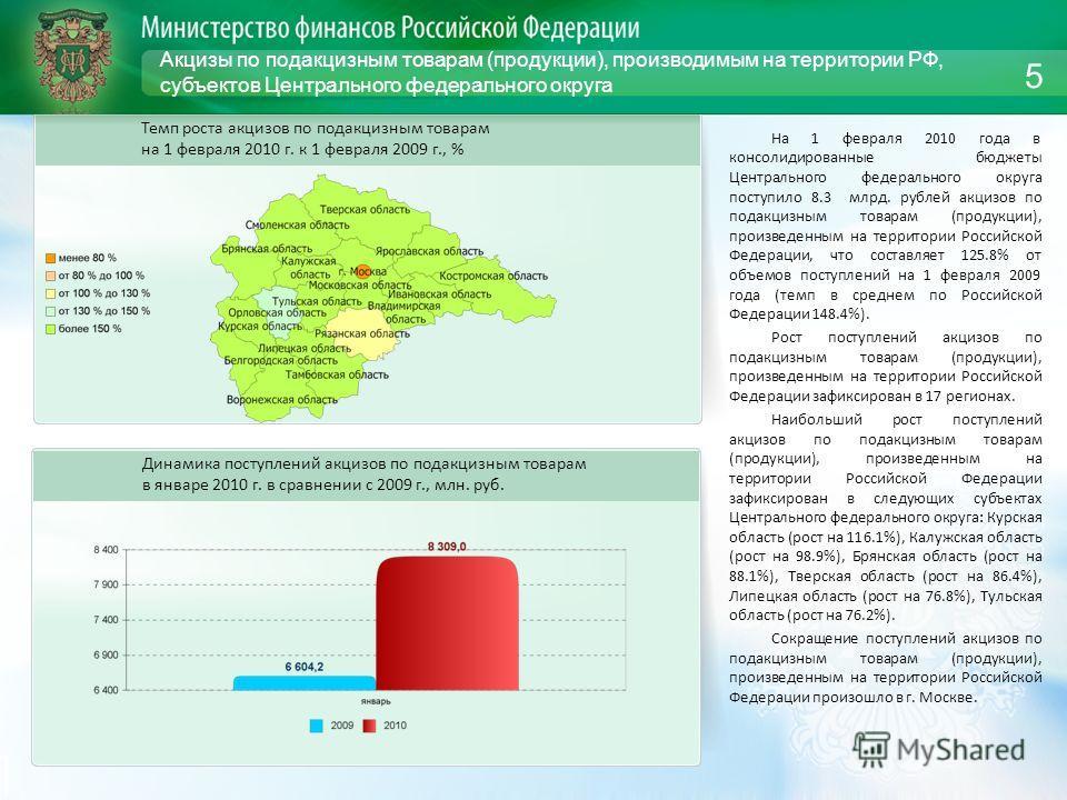 Акцизы по подакцизным товарам (продукции), производимым на территории РФ, субъектов Центрального федерального округа На 1 февраля 2010 года в консолидированные бюджеты Центрального федерального округа поступило 8.3 млрд. рублей акцизов по подакцизным