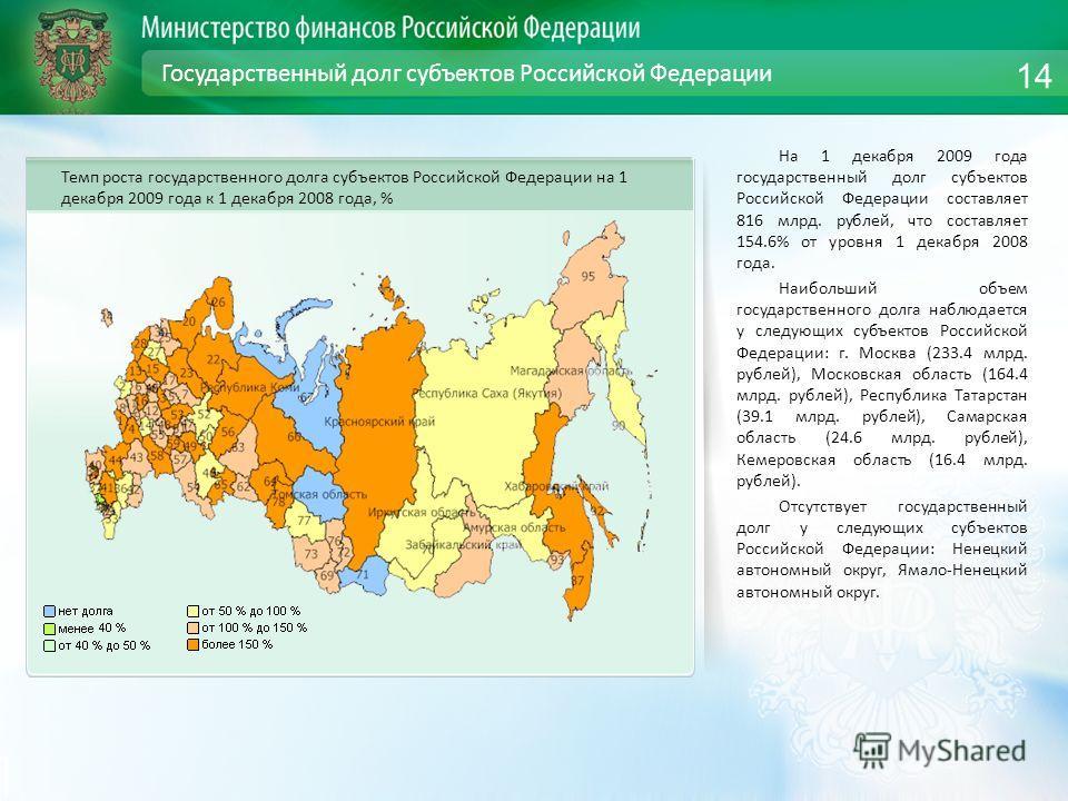 Государственный долг субъектов Российской Федерации На 1 декабря 2009 года государственный долг субъектов Российской Федерации составляет 816 млрд. рублей, что составляет 154.6% от уровня 1 декабря 2008 года. Наибольший объем государственного долга н