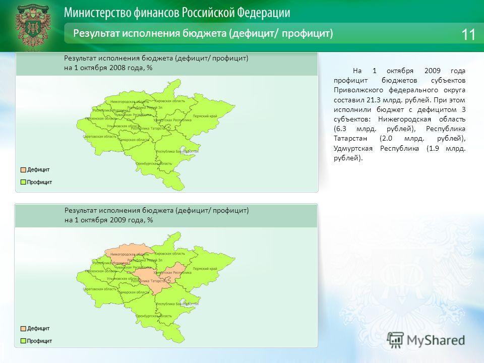 Результат исполнения бюджета (дефицит/ профицит) На 1 октября 2009 года профицит бюджетов субъектов Приволжского федерального округа составил 21.3 млрд. рублей. При этом исполнили бюджет с дефицитом 3 субъектов: Нижегородская область (6.3 млрд. рубле