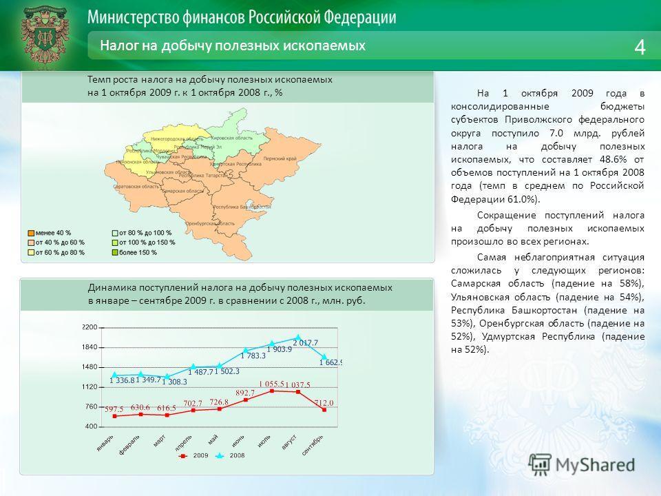 Налог на добычу полезных ископаемых На 1 октября 2009 года в консолидированные бюджеты субъектов Приволжского федерального округа поступило 7.0 млрд. рублей налога на добычу полезных ископаемых, что составляет 48.6% от объемов поступлений на 1 октябр