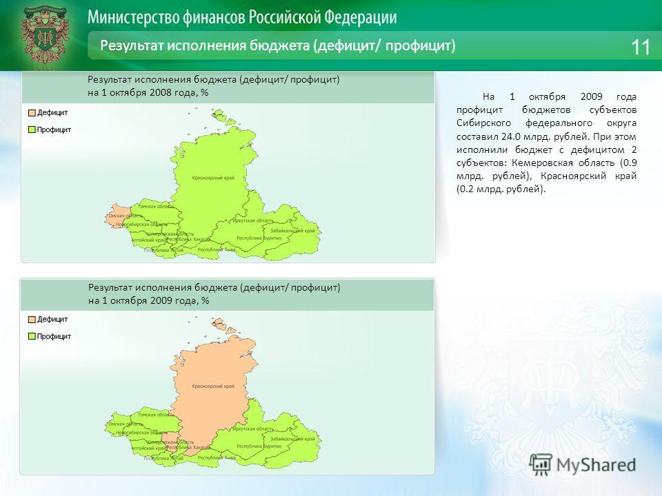 Результат исполнения бюджета (дефицит/ профицит) На 1 октября 2009 года профицит бюджетов субъектов Сибирского федерального округа составил 24.0 млрд. рублей. При этом исполнили бюджет с дефицитом 2 субъектов: Кемеровская область (0.9 млрд. рублей),