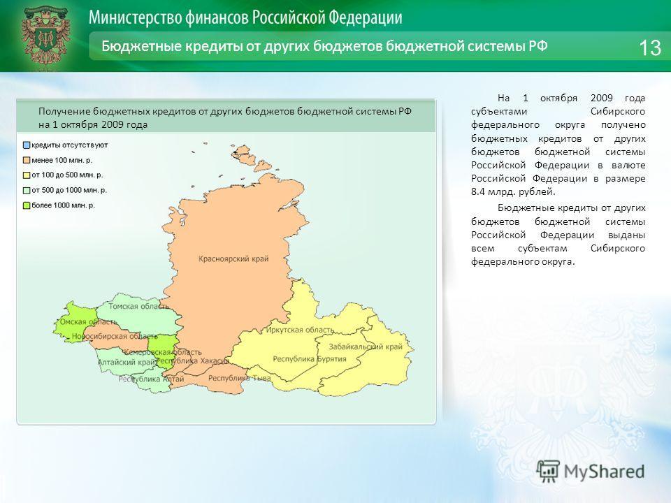 Бюджетные кредиты от других бюджетов бюджетной системы РФ На 1 октября 2009 года субъектами Сибирского федерального округа получено бюджетных кредитов от других бюджетов бюджетной системы Российской Федерации в валюте Российской Федерации в размере 8