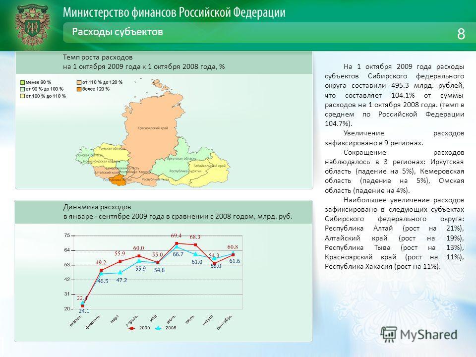 Расходы субъектов Динамика расходов в январе - сентябре 2009 года в сравнении с 2008 годом, млрд. руб. 8 Темп роста расходов на 1 октября 2009 года к 1 октября 2008 года, % На 1 октября 2009 года расходы субъектов Сибирского федерального округа соста
