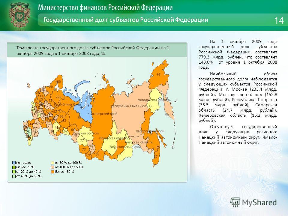 Государственный долг субъектов Российской Федерации На 1 октября 2009 года государственный долг субъектов Российской Федерации составляет 779.3 млрд. рублей, что составляет 148.0% от уровня 1 октября 2008 года. Наибольший объем государственного долга