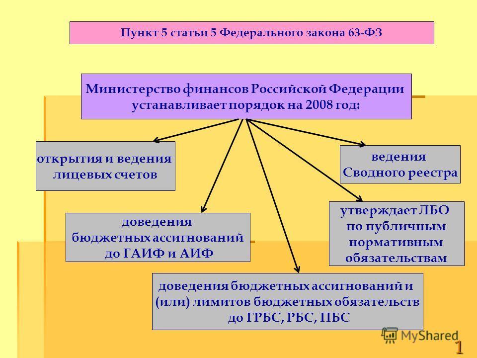 1 Пункт 5 статьи 5 Федерального закона 63-ФЗ Министерство финансов Российской Федерации устанавливает порядок на 2008 год: открытия и ведения лицевых счетов ведения Сводного реестра доведения бюджетных ассигнований и (или) лимитов бюджетных обязатель