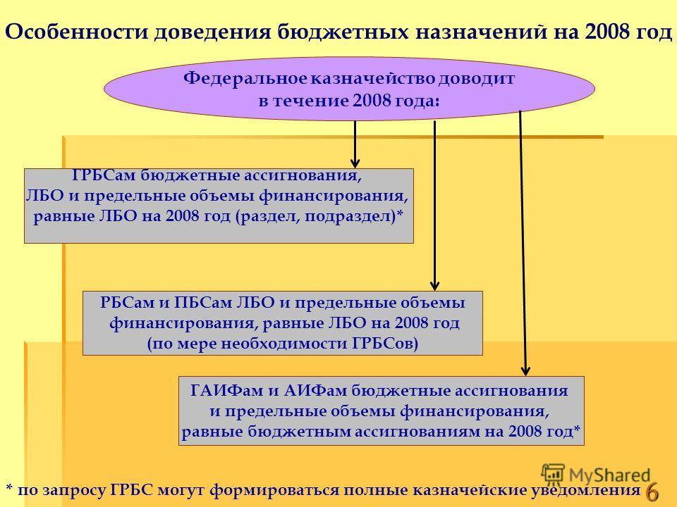 Особенности доведения бюджетных назначений на 2008 год6 Федеральное казначейство доводит в течение 2008 года: ГРБСам бюджетные ассигнования, ЛБО и предельные объемы финансирования, равные ЛБО на 2008 год (раздел, подраздел)* РБСам и ПБСам ЛБО и преде