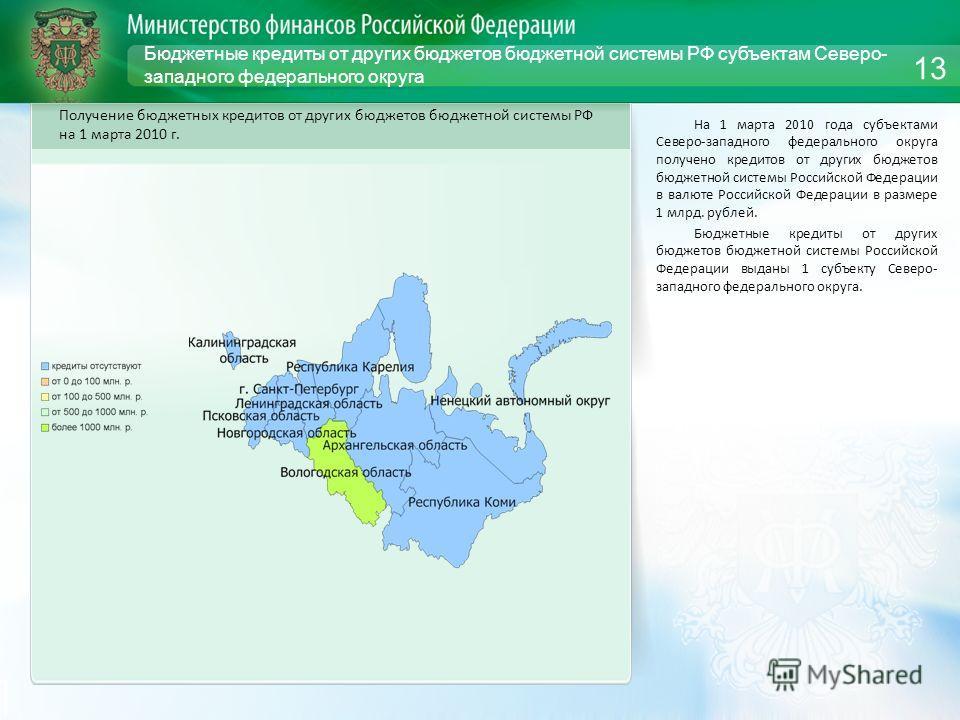Бюджетные кредиты от других бюджетов бюджетной системы РФ субъектам Северо- западного федерального округа На 1 марта 2010 года субъектами Северо-западного федерального округа получено кредитов от других бюджетов бюджетной системы Российской Федерации