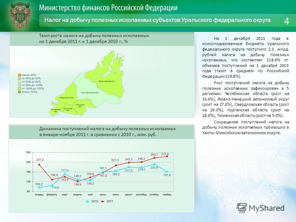 Налог на добычу полезных ископаемых субъектов Уральского федерального округа На 1 декабря 2011 года в консолидированные бюджеты Уральского федерального округа поступило 2.3 млрд. рублей налога на добычу полезных ископаемых, что составляет 118.6% от о