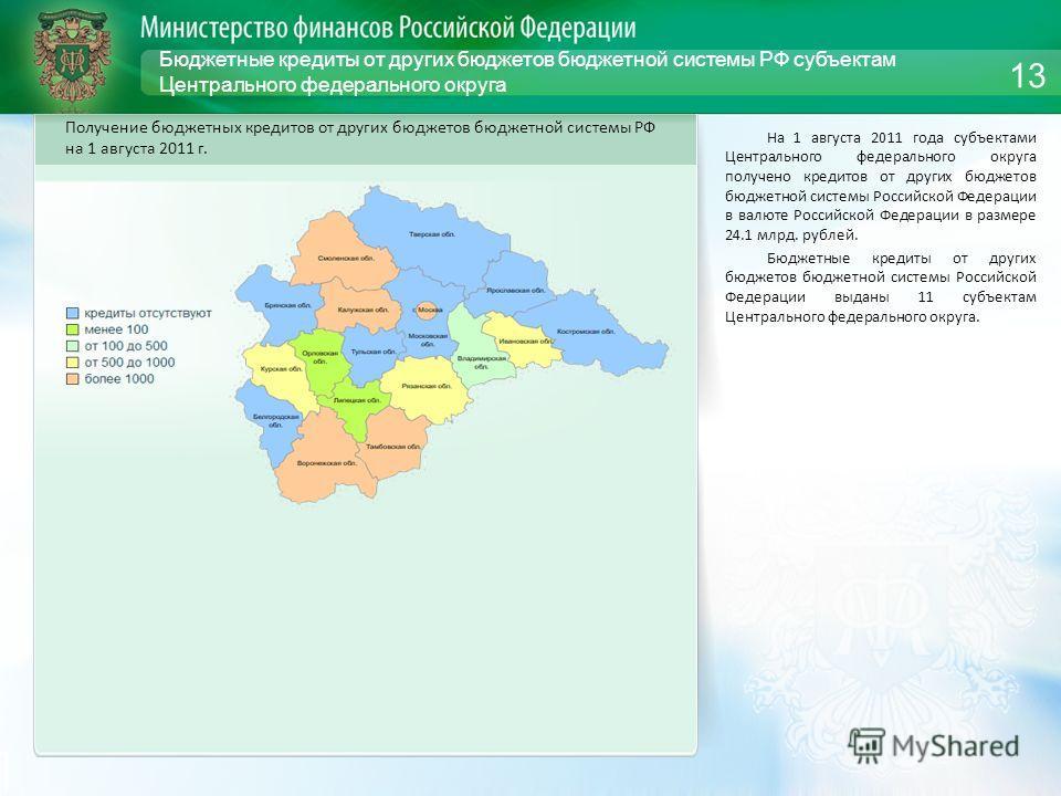 Бюджетные кредиты от других бюджетов бюджетной системы РФ субъектам Центрального федерального округа На 1 августа 2011 года субъектами Центрального федерального округа получено кредитов от других бюджетов бюджетной системы Российской Федерации в валю