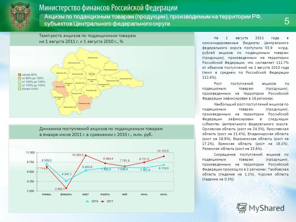 Акцизы по подакцизным товарам (продукции), производимым на территории РФ, субъектов Центрального федерального округа На 1 августа 2011 года в консолидированные бюджеты Центрального федерального округа поступило 55.9 млрд. рублей акцизов по подакцизны