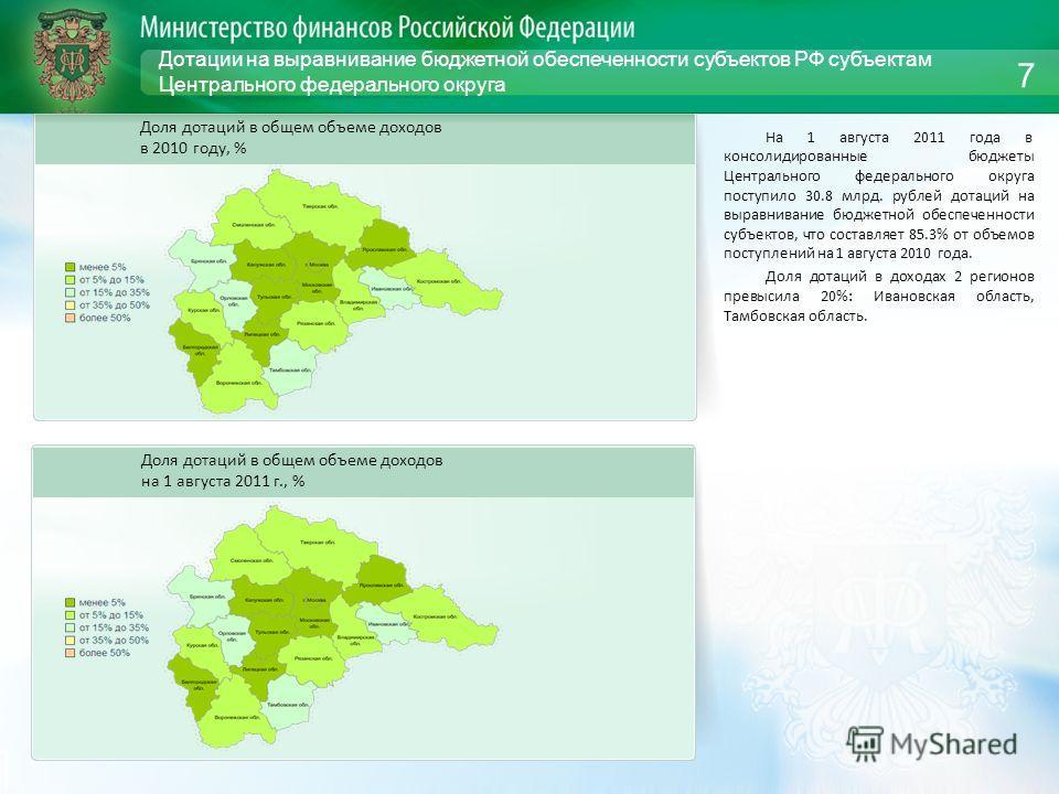 Дотации на выравнивание бюджетной обеспеченности субъектов РФ субъектам Центрального федерального округа На 1 августа 2011 года в консолидированные бюджеты Центрального федерального округа поступило 30.8 млрд. рублей дотаций на выравнивание бюджетной
