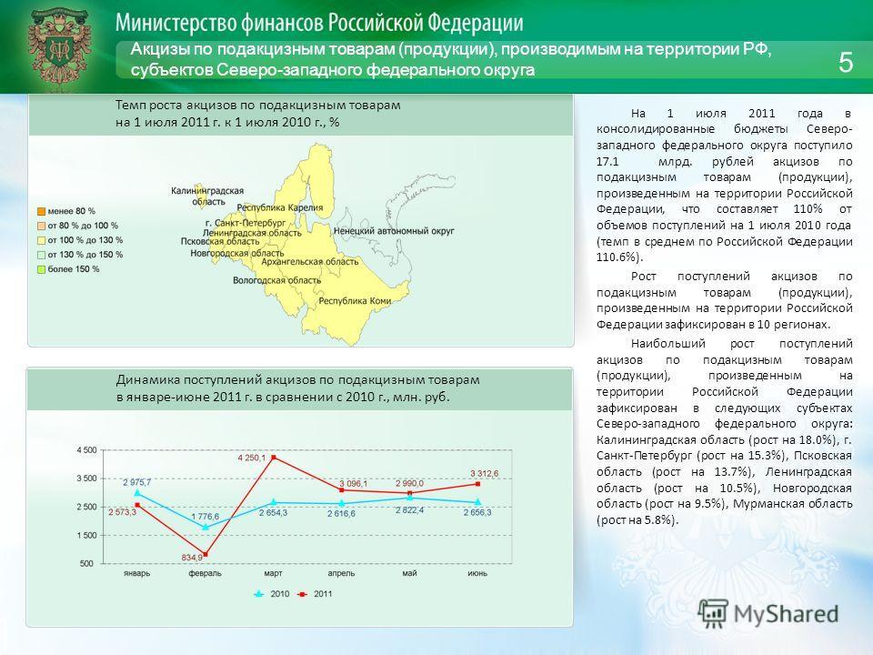 Акцизы по подакцизным товарам (продукции), производимым на территории РФ, субъектов Северо-западного федерального округа На 1 июля 2011 года в консолидированные бюджеты Северо- западного федерального округа поступило 17.1 млрд. рублей акцизов по пода