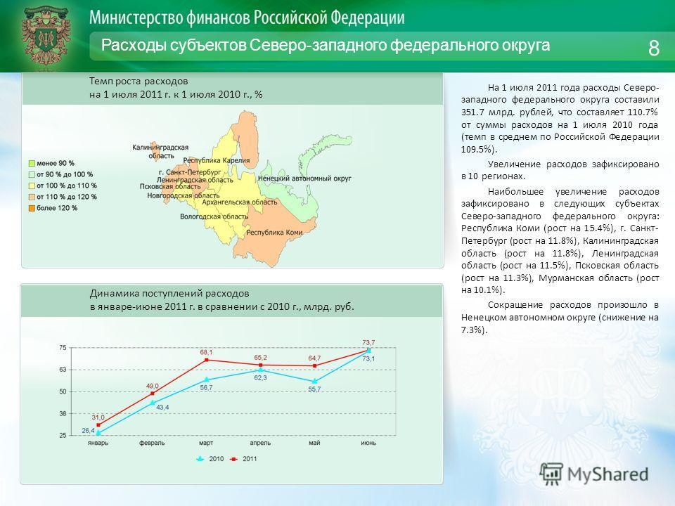 Расходы субъектов Северо-западного федерального округа На 1 июля 2011 года расходы Северо- западного федерального округа составили 351.7 млрд. рублей, что составляет 110.7% от суммы расходов на 1 июля 2010 года (темп в среднем по Российской Федерации