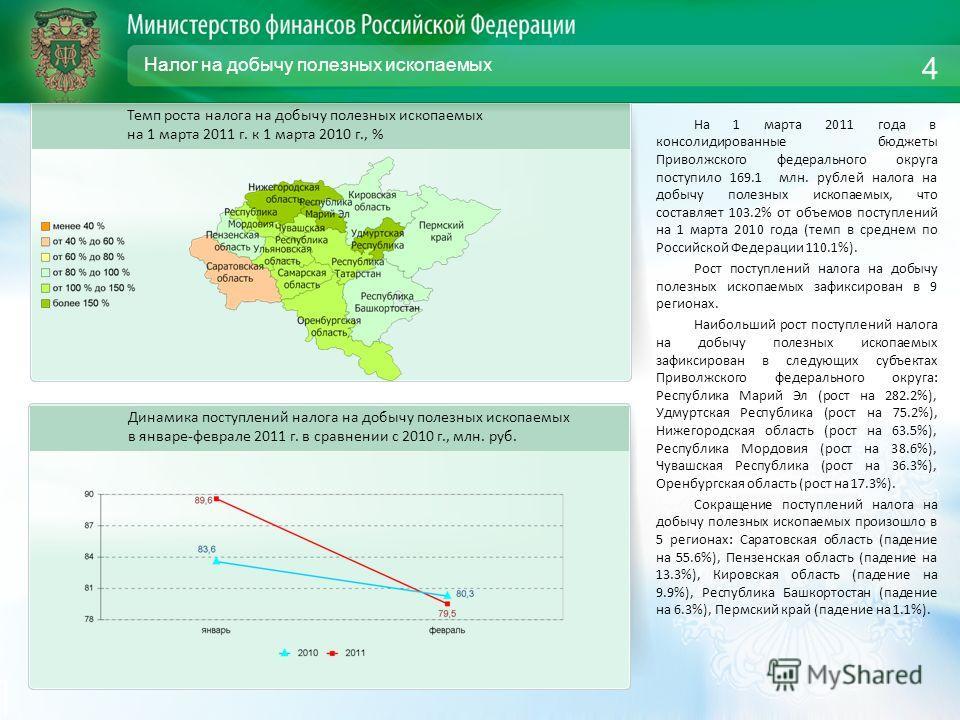 Налог на добычу полезных ископаемых На 1 марта 2011 года в консолидированные бюджеты Приволжского федерального округа поступило 169.1 млн. рублей налога на добычу полезных ископаемых, что составляет 103.2% от объемов поступлений на 1 марта 2010 года
