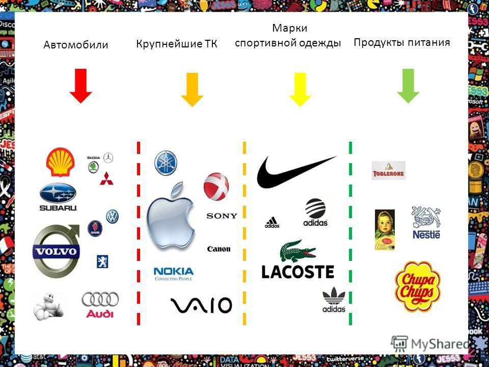 Автомобили Крупнейшие ТК Марки спортивной одежды Продукты питания