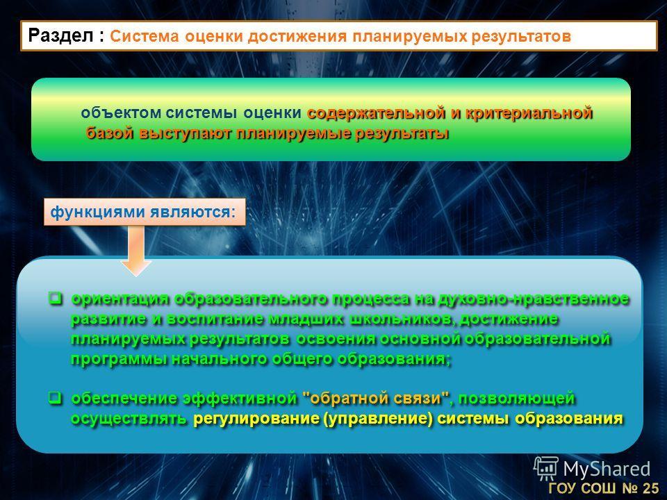 Раздел : Система оценки достижения планируемых результатов содержательной и критериальной объектом системы оценки содержательной и критериальной базой выступают планируемые результаты базой выступают планируемые результаты ориентация образовательного