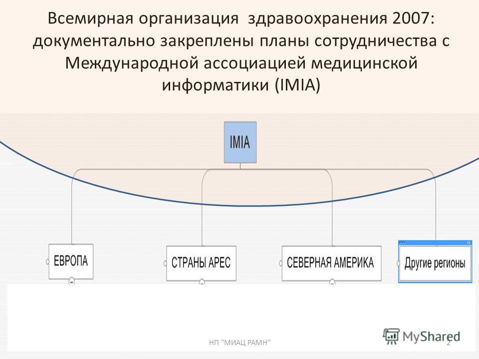 Всемирная организация здравоохранения 2007: документально закреплены планы сотрудничества с Международной ассоциацией медицинской информатики (IMIA) 2НП МИАЦ РАМН