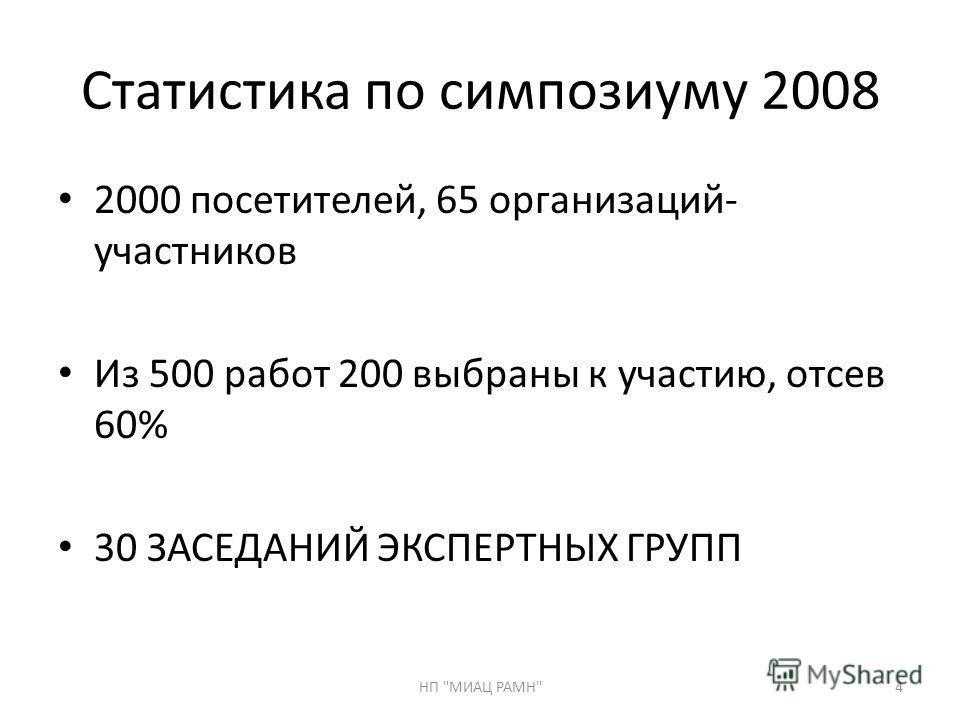 Статистика по симпозиуму 2008 2000 посетителей, 65 организаций- участников Из 500 работ 200 выбраны к участию, отсев 60% 30 ЗАСЕДАНИЙ ЭКСПЕРТНЫХ ГРУПП 4НП МИАЦ РАМН