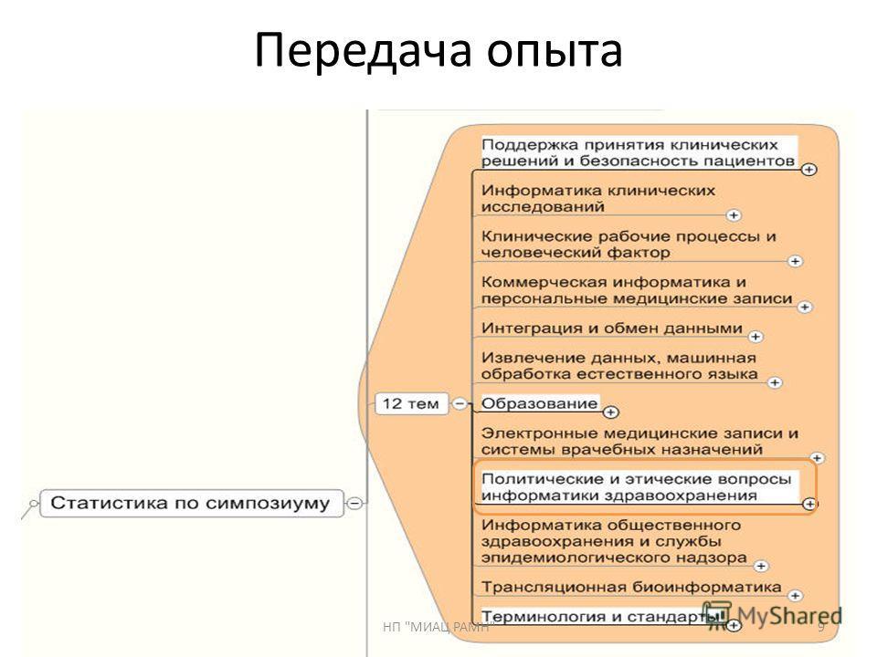 Передача опыта 9НП МИАЦ РАМН