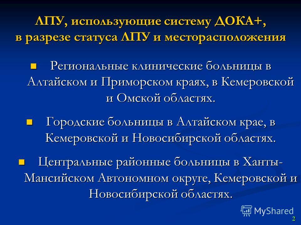 ЛПУ, использующие систему ДОКА+, в разрезе статуса ЛПУ и месторасположения Региональные клинические больницы в Алтайском и Приморском краях, в Кемеровской и Омской областях. Региональные клинические больницы в Алтайском и Приморском краях, в Кемеровс
