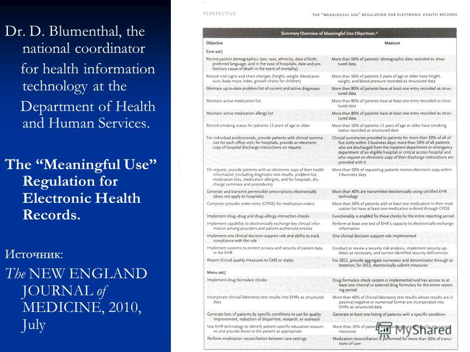 Dr. D. Blumenthal, the national coordinator for health information technology at the Department of Health and Human Services. The Meaningful Use Regulation for Electronic Health Records. Источник: The NEW ENGLAND JOURNAL of MEDICINE, 2010, July
