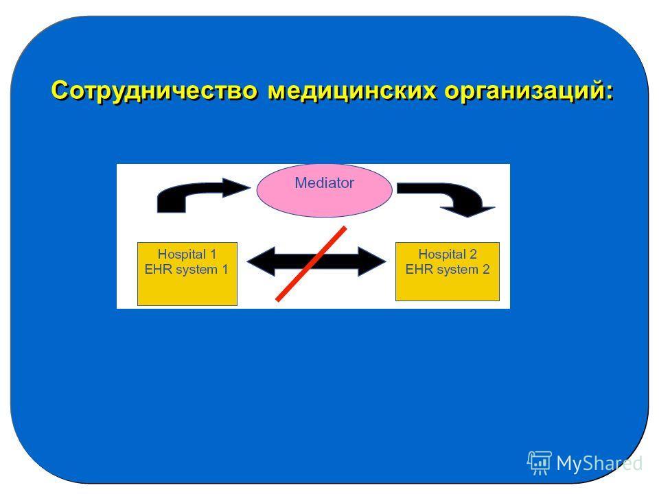 Сотрудничество медицинских организаций: Сотрудничество медицинских организаций: