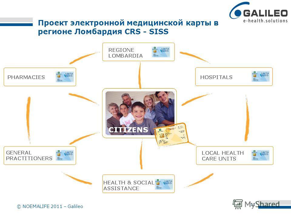 © NOEMALIFE 2011 – Galileo Проект электронной медицинской карты в регионе Ломбардия CRS - SISS 11