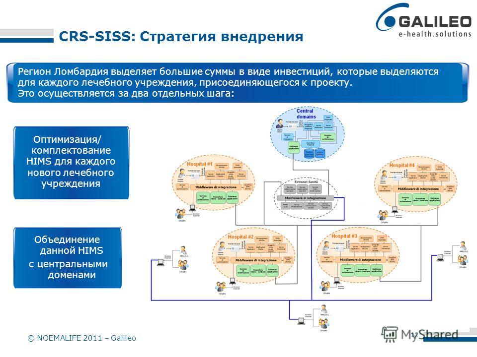 © NOEMALIFE 2011 – Galileo 12 CRS-SISS: Стратегия внедрения Регион Ломбардия выделяет большие суммы в виде инвестиций, которые выделяются для каждого лечебного учреждения, присоединяющегося к проекту. Это осуществляется за два отдельных шага: Оптимиз