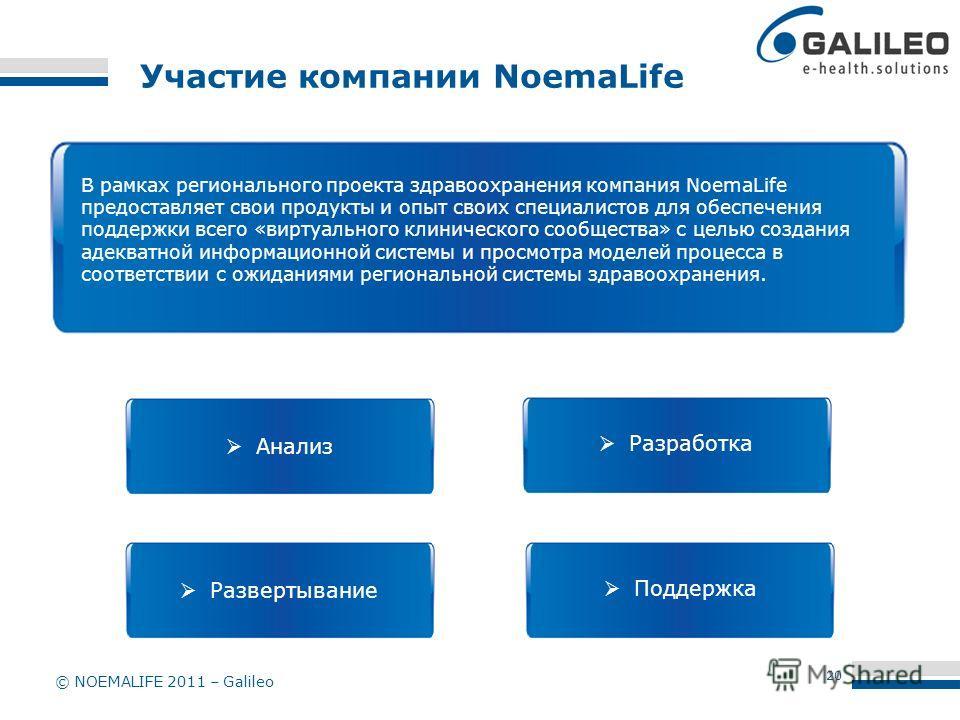 © NOEMALIFE 2011 – Galileo Участие компании NoemaLife В рамках регионального проекта здравоохранения компания NoemaLife предоставляет свои продукты и опыт своих специалистов для обеспечения поддержки всего «виртуального клинического сообщества» с цел