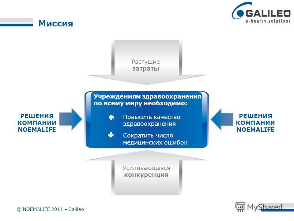 © NOEMALIFE 2011 – Galileo 3 Усиливающаяся конкуренция Растущие затраты Учреждениям здравоохранения по всему миру необходимо: Повысить качество здравоохранения Сократить число медицинских ошибок РЕШЕНИЯ КОМПАНИИ NOEMALIFE Миссия