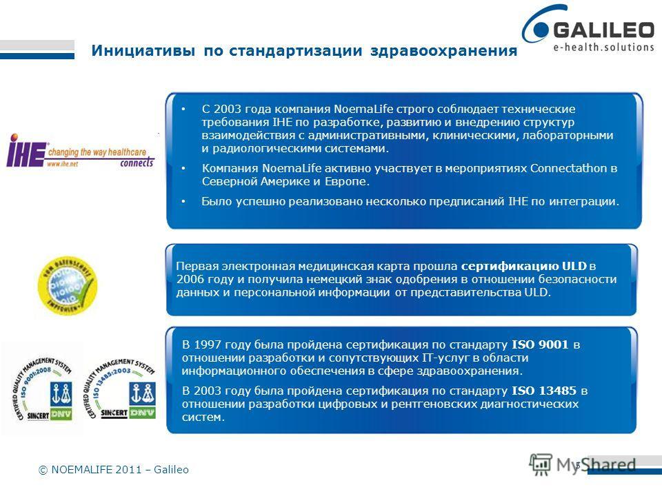 © NOEMALIFE 2011 – Galileo 5 Инициативы по стандартизации здравоохранения С 2003 года компания NoemaLife строго соблюдает технические требования IHE по разработке, развитию и внедрению структур взаимодействия с административными, клиническими, лабора