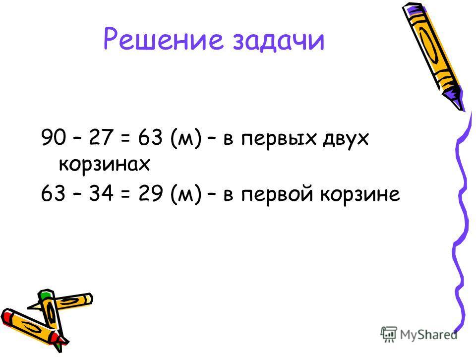 Решение задачи 90 – 27 = 63 (м) – в первых двух корзинах 63 – 34 = 29 (м) – в первой корзине