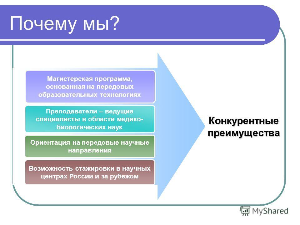 Магистерская программа «Менеджмент в СМИ» Почему мы? Магистерская программа, основанная на передовых образовательных технологиях Ориентация на передовые научные направления Возможность стажировки в научных центрах России и за рубежом Конкурентные пре